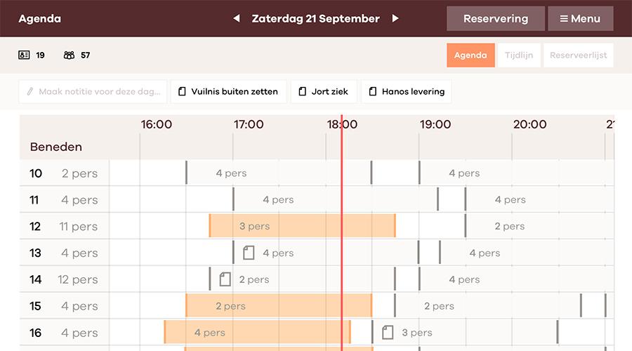 Reserveringssysteem Online Gastheer optimale tafelplanning